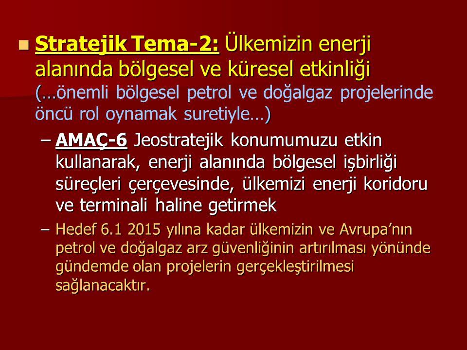  Stratejik Tema-2: Ülkemizin enerji alanında bölgesel ve küresel etkinliği (… )  Stratejik Tema-2: Ülkemizin enerji alanında bölgesel ve küresel etk