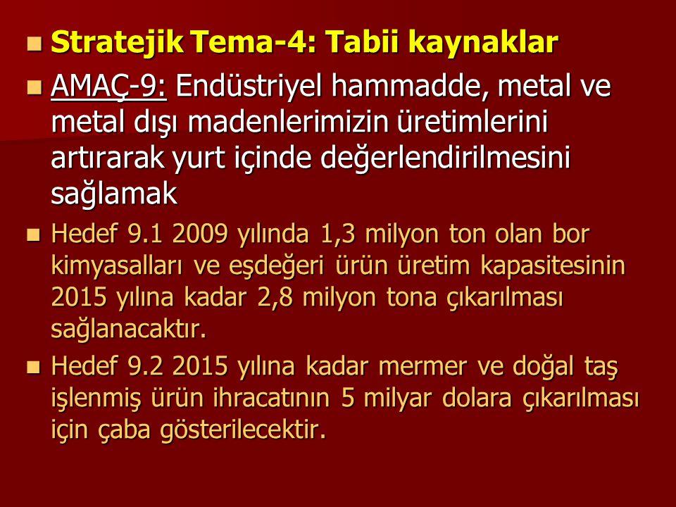 Stratejik Tema-4: Tabii kaynaklar  AMAÇ-9: Endüstriyel hammadde, metal ve metal dışı madenlerimizin üretimlerini artırarak yurt içinde değerlendiri