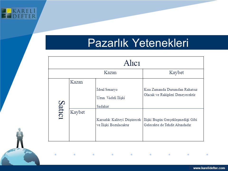 www.company.com Pazarlık Yetenekleri Company LOGO www.karelidefter.com Alıcı Kazan Kaybet Satıcı Kazan İdeal Senaryo Uzun Vadeli İlişki Sadakat Kısa Z