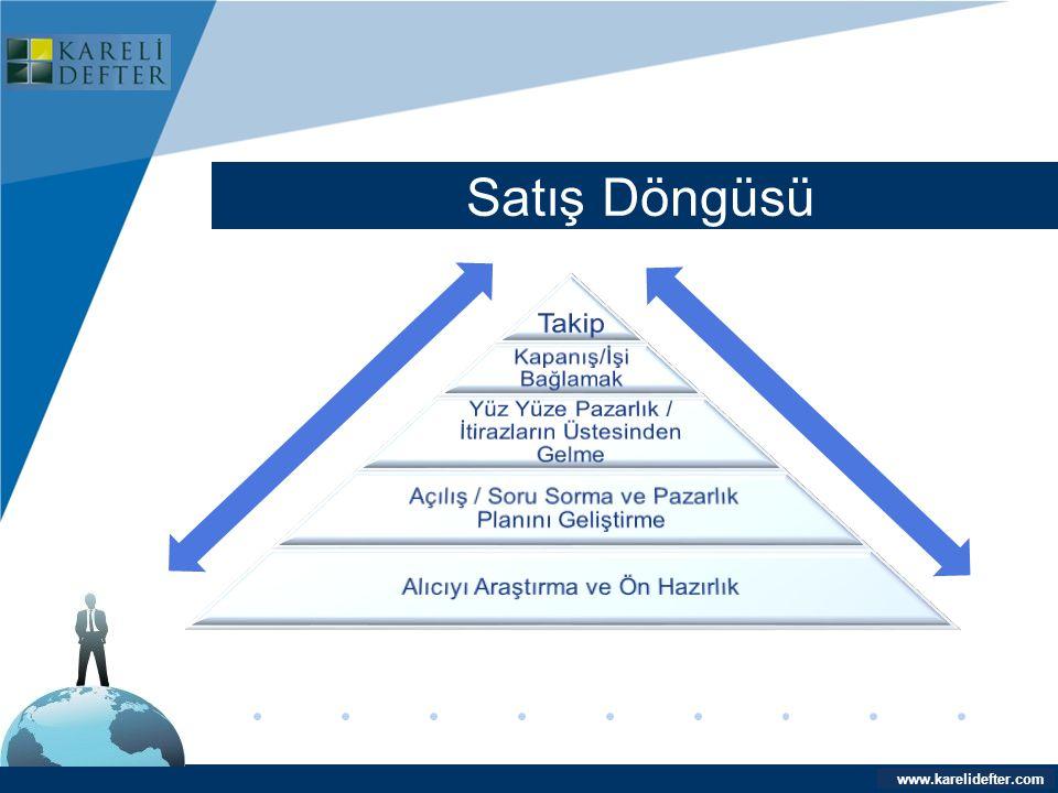 www.company.com Satış Döngüsü Company LOGO www.karelidefter.com