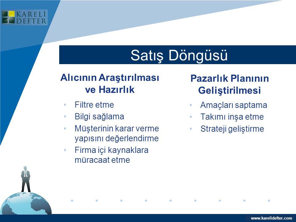 www.company.com Satış Döngüsü Company LOGO www.karelidefter.com •Filtre etme •Bilgi sağlama •Müşterinin karar verme yapısını değerlendirme •Firma içi