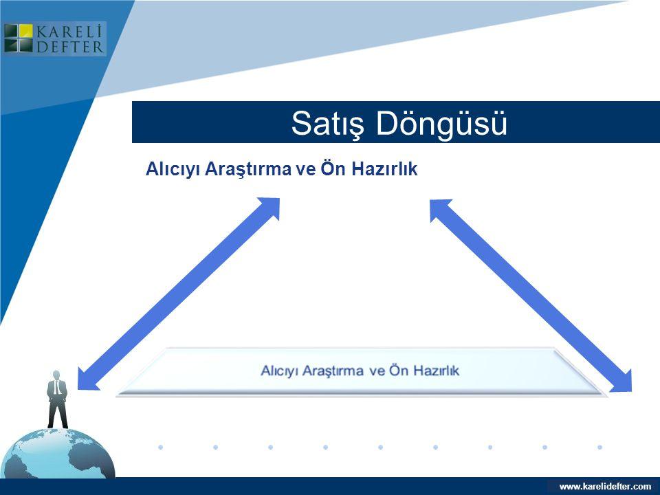 www.company.com Satış Döngüsü Company LOGO www.karelidefter.com Alıcıyı Araştırma ve Ön Hazırlık