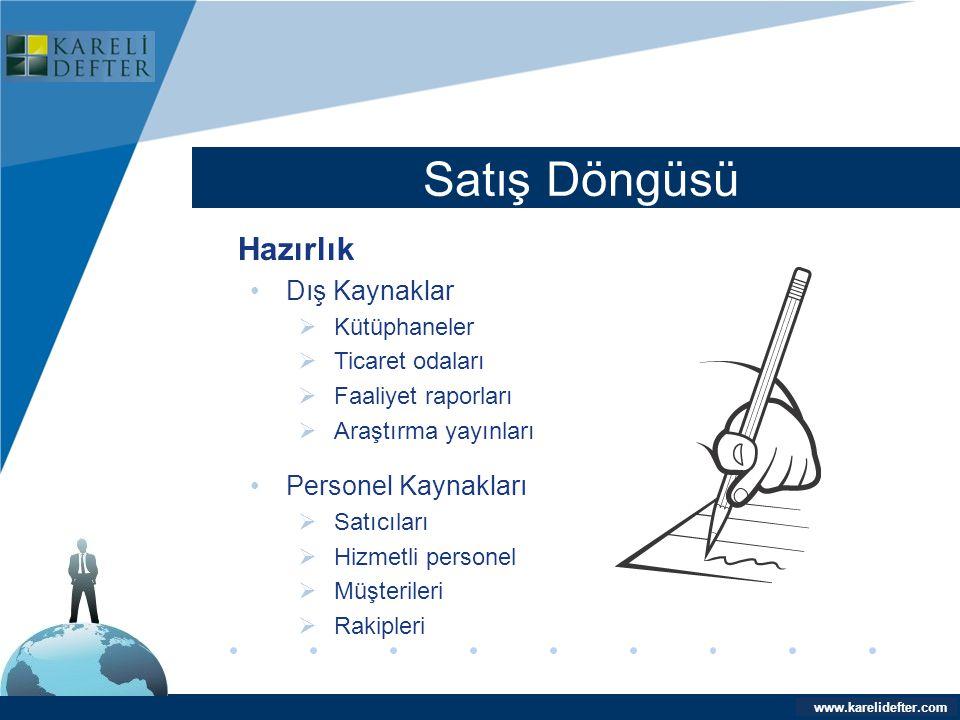 www.company.com Satış Döngüsü Company LOGO www.karelidefter.com Hazırlık •Dış Kaynaklar  Kütüphaneler  Ticaret odaları  Faaliyet raporları  Araştı