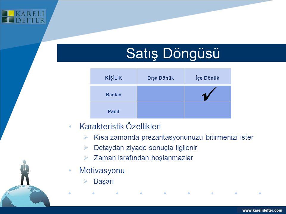 www.company.com Satış Döngüsü Company LOGO www.karelidefter.com KİŞİLİKDışa Dönükİçe Dönük Baskın Pasif •Karakteristik Özellikleri  Kısa zamanda prez