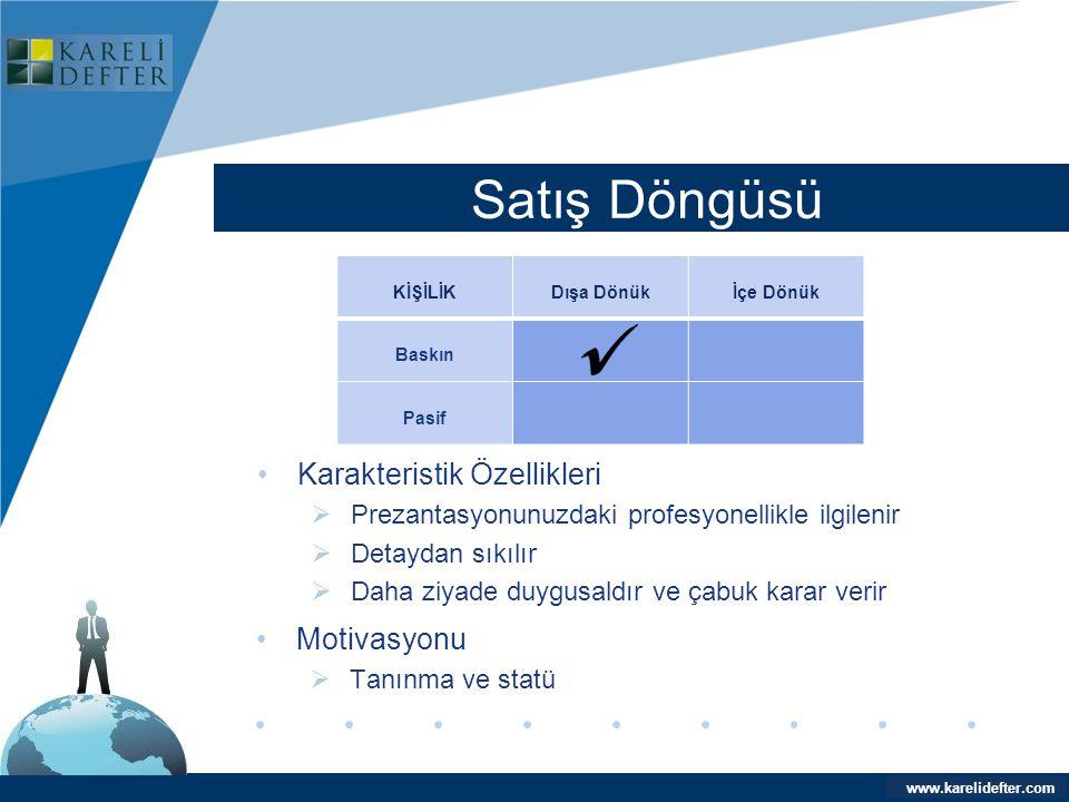 www.company.com Satış Döngüsü Company LOGO www.karelidefter.com KİŞİLİKDışa Dönükİçe Dönük Baskın Pasif •Karakteristik Özellikleri  Prezantasyonunuzd