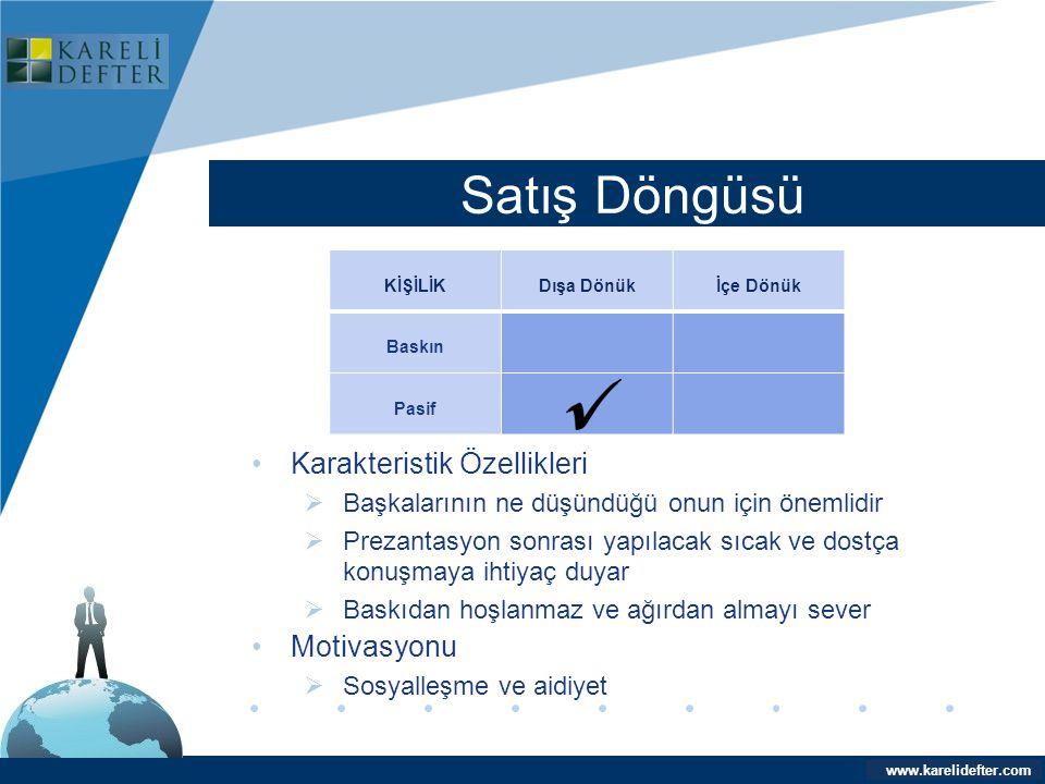 www.company.com Satış Döngüsü Company LOGO www.karelidefter.com KİŞİLİKDışa Dönükİçe Dönük Baskın Pasif •Karakteristik Özellikleri  Başkalarının ne d