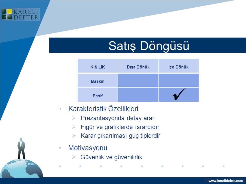 www.company.com Satış Döngüsü Company LOGO www.karelidefter.com KİŞİLİKDışa Dönükİçe Dönük Baskın Pasif •Karakteristik Özellikleri  Prezantasyonda de
