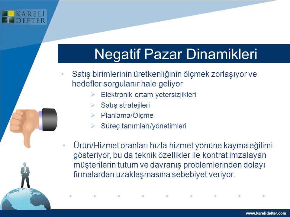 www.company.com Negatif Pazar Dinamikleri Company LOGO www.karelidefter.com •Satış birimlerinin üretkenliğinin ölçmek zorlaşıyor ve hedefler sorgulanı