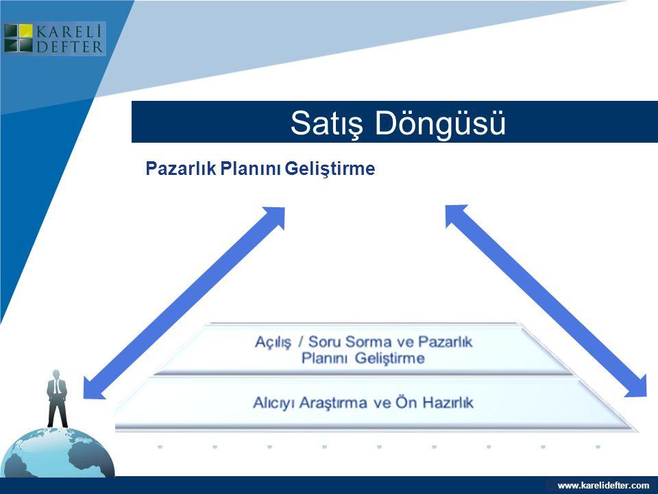 www.company.com Satış Döngüsü Company LOGO www.karelidefter.com Pazarlık Planını Geliştirme