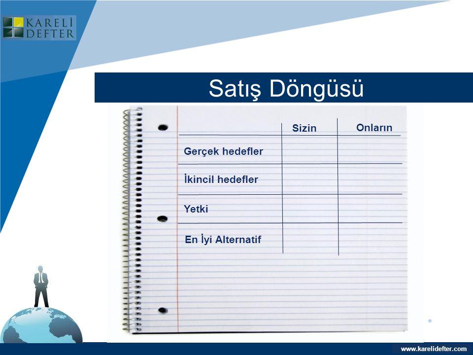www.company.com Satış Döngüsü Company LOGO www.karelidefter.com Gerçek hedefler En İyi Alternatif Sizin Onların Yetki İkincil hedefler
