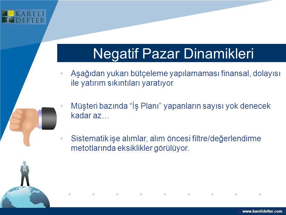 www.company.com Negatif Pazar Dinamikleri Company LOGO www.karelidefter.com •Aşağıdan yukarı bütçeleme yapılamaması finansal, dolayısı ile yatırım sık