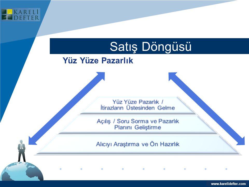 www.company.com Satış Döngüsü Company LOGO www.karelidefter.com Yüz Yüze Pazarlık