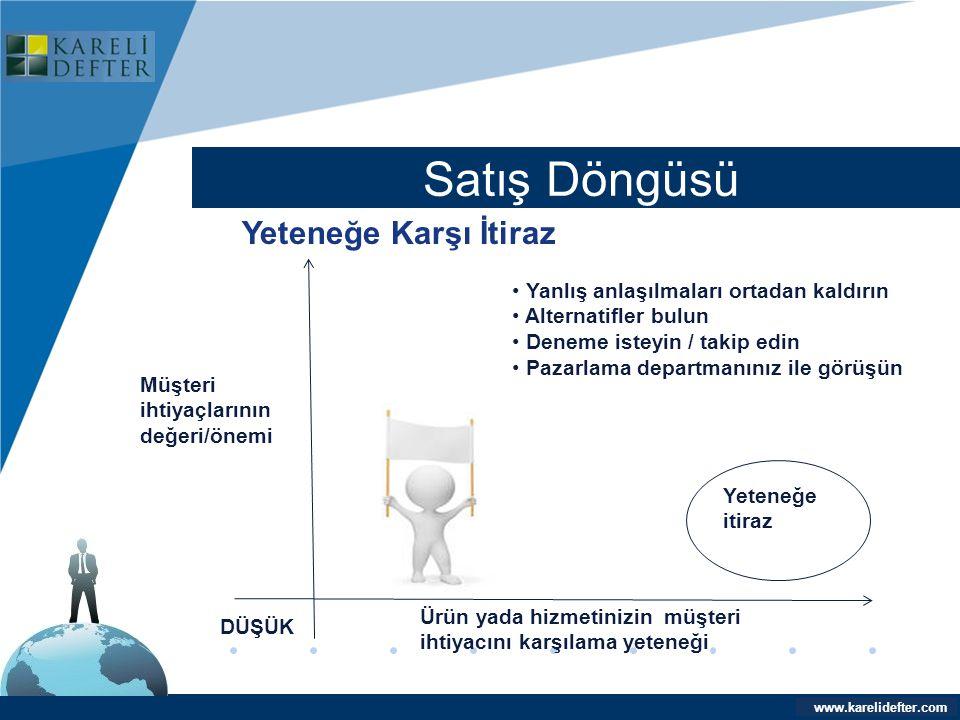 www.company.com Satış Döngüsü Company LOGO www.karelidefter.com Yeteneğe Karşı İtiraz Müşteri ihtiyaçlarının değeri/önemi • Yanlış anlaşılmaları ortad