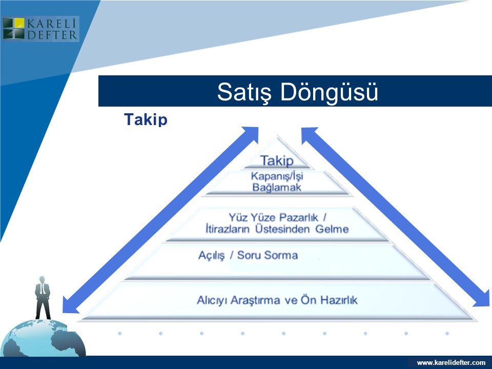www.company.com Satış Döngüsü Company LOGO www.karelidefter.com Takip
