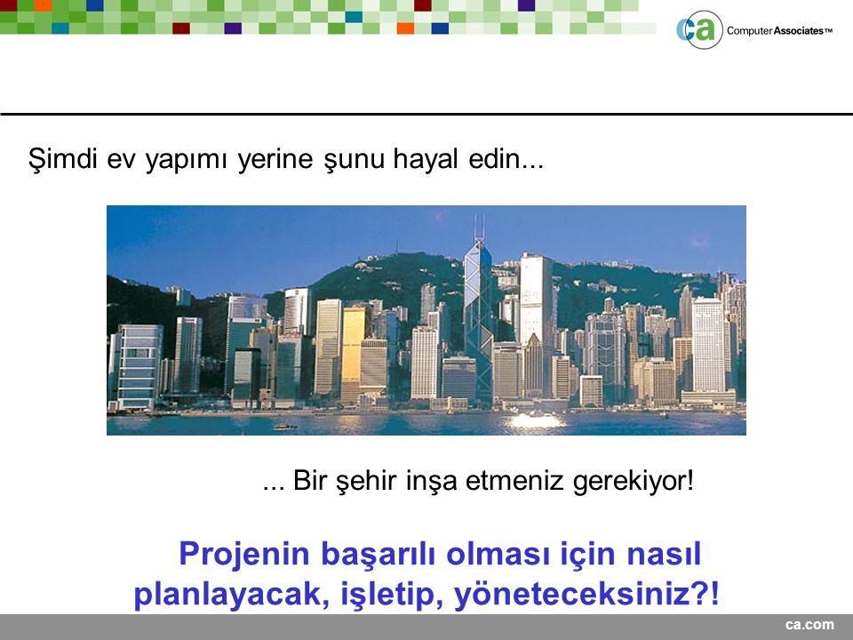 ca.com Şimdi ev yapımı yerine şunu hayal edin...... Bir şehir inşa etmeniz gerekiyor! Projenin başarılı olması için nasıl planlayacak, işletip, yönete