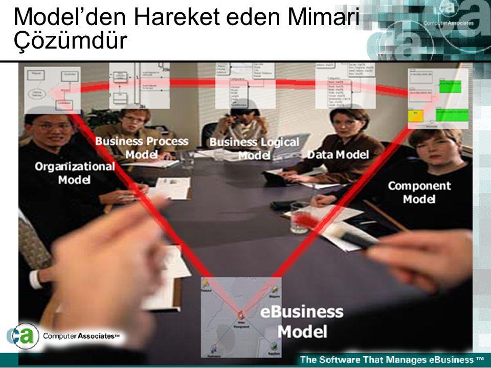 ca.com Model'den Hareket eden Mimari Çözümdür