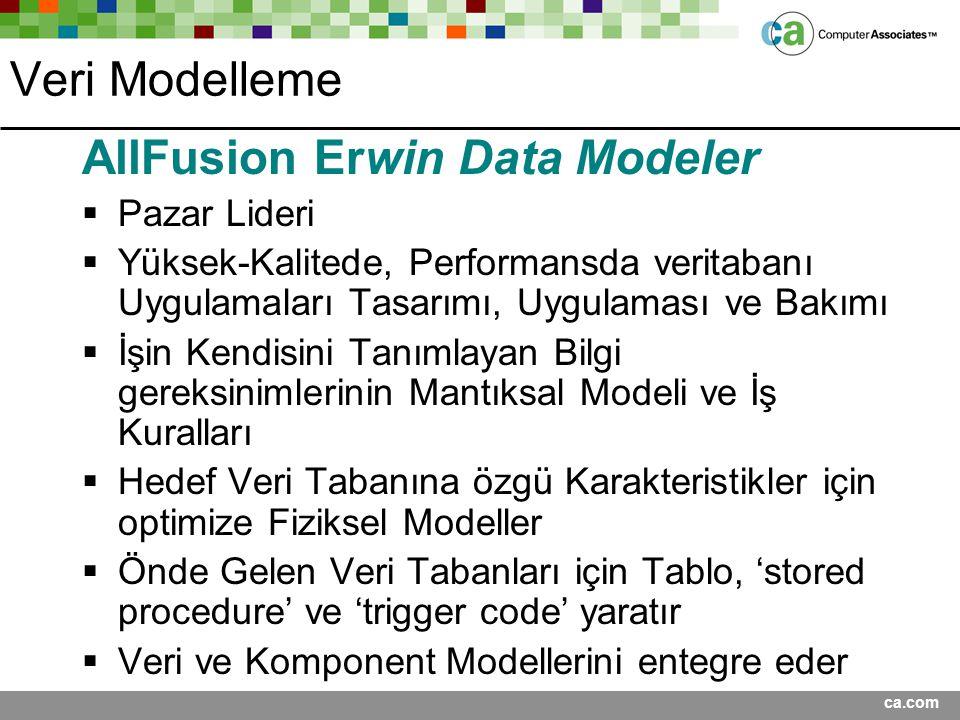 ca.com Veri Modelleme AllFusion Erwin Data Modeler  Pazar Lideri  Yüksek-Kalitede, Performansda veritabanı Uygulamaları Tasarımı, Uygulaması ve Bakı