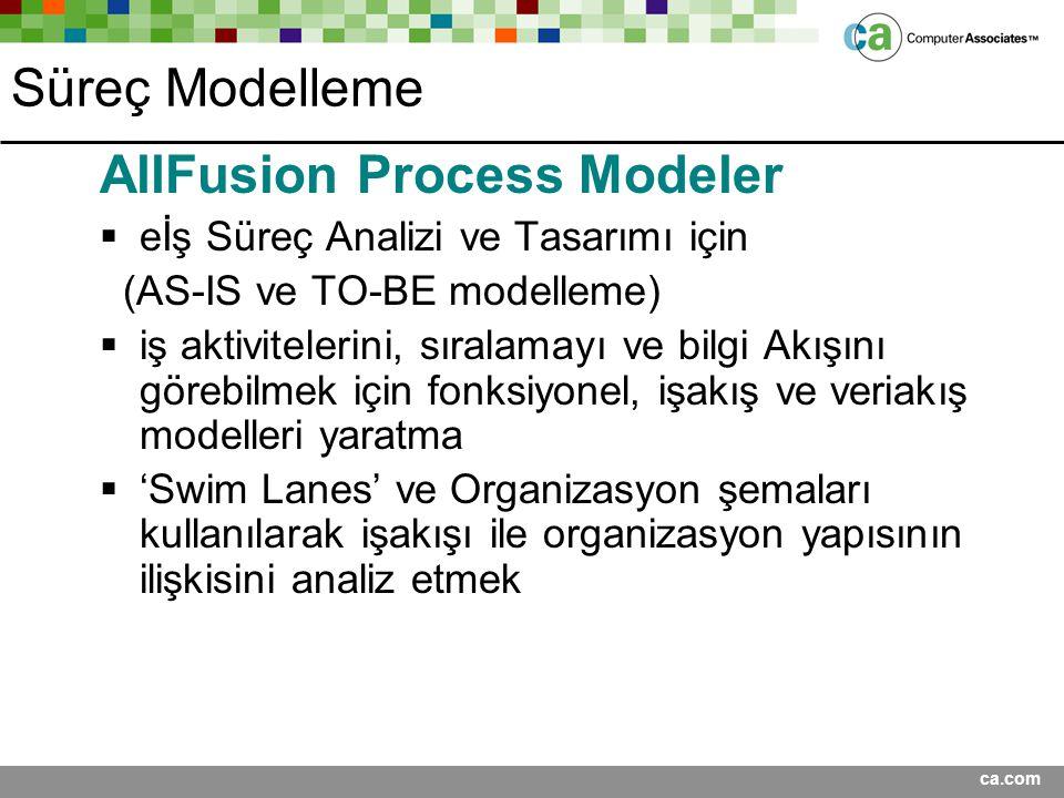 ca.com Süreç Modelleme AllFusion Process Modeler  eİş Süreç Analizi ve Tasarımı için (AS-IS ve TO-BE modelleme)  iş aktivitelerini, sıralamayı ve bi