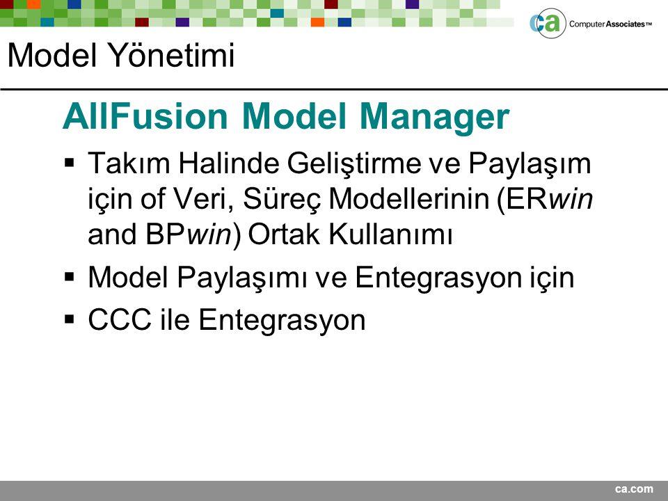 ca.com AllFusion Model Manager  Takım Halinde Geliştirme ve Paylaşım için of Veri, Süreç Modellerinin (ERwin and BPwin) Ortak Kullanımı  Model Payla