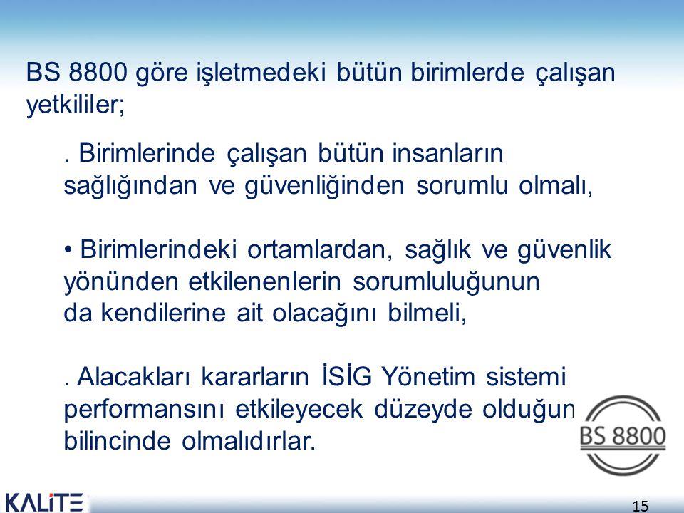 16 TS ISO EN 9000