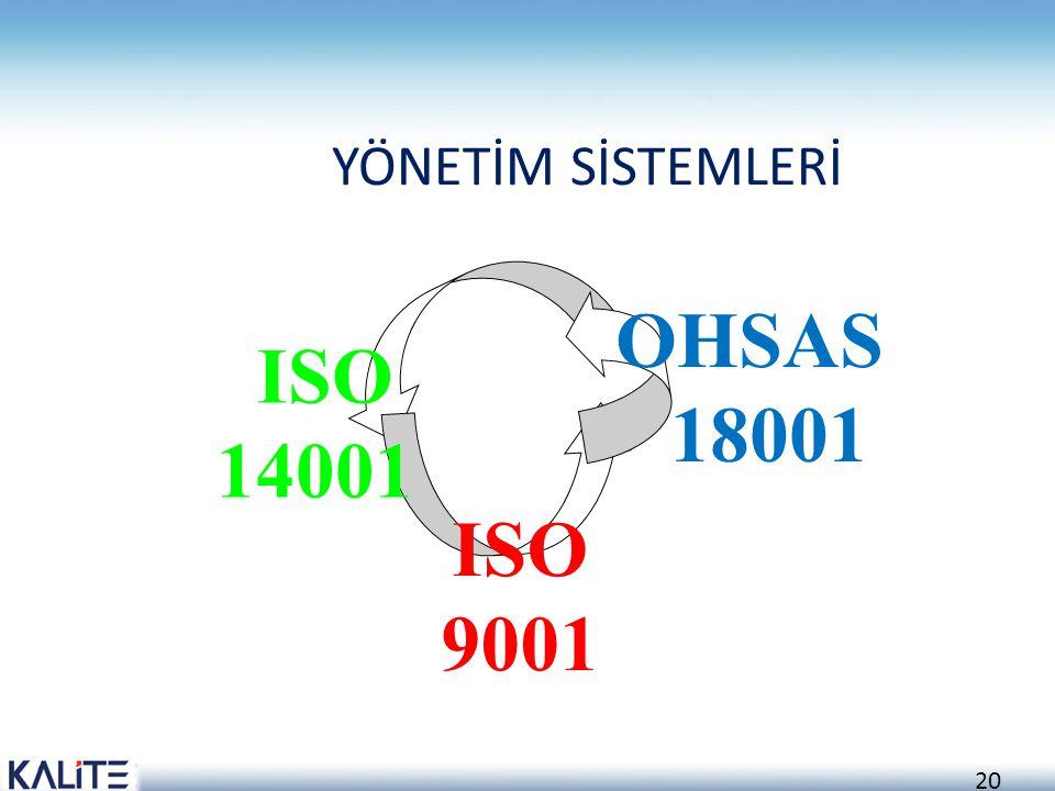 21 TSE-EN-ISO 9001:2008