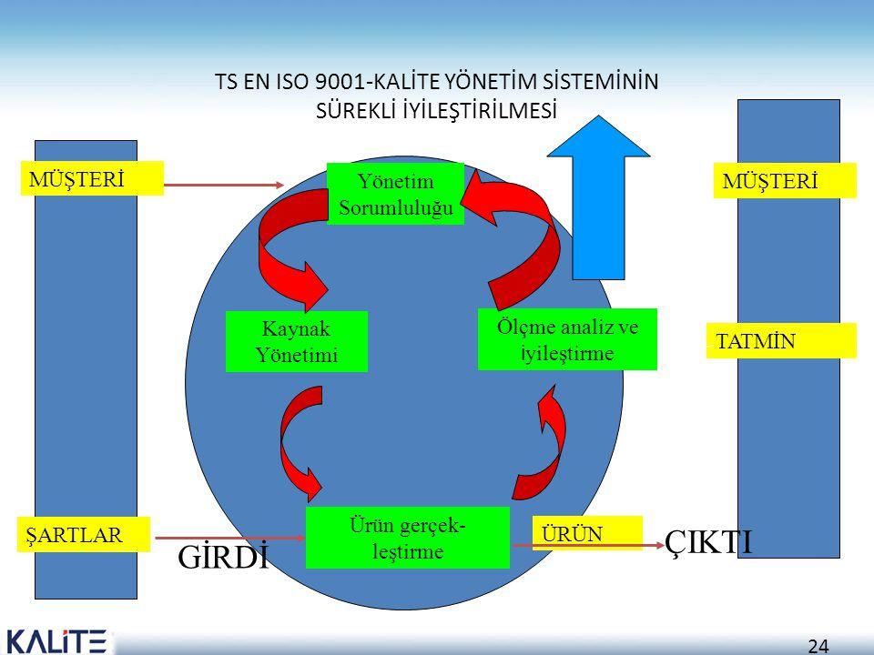 25 ISO 9001 : 2008 Yararları Dış Yararlar: 1.kuruluşun imajının güçlenmesi, 2.müşteri memnuniyeti, 3.