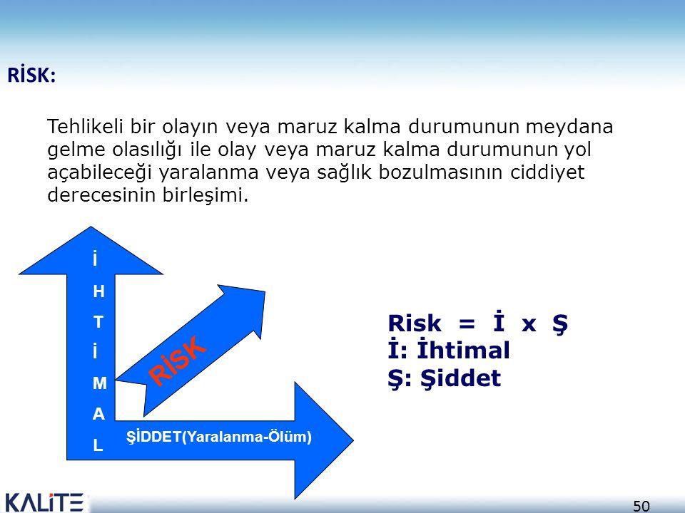 51 Katlanılabilir(Kabul Edilebilir) Risk: Kuruluşun, yasal zorunluluklara ve kendi ISG politikasına göre, tahammül edebileceği düzeye indirilmiş risk.