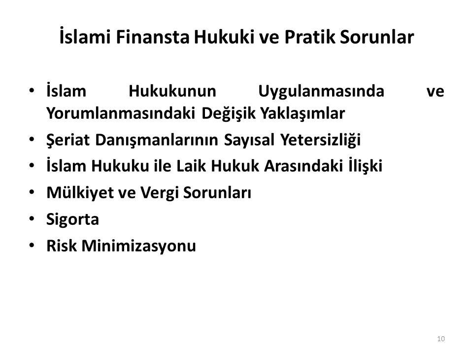 İslami Finansta Hukuki ve Pratik Sorunlar • İslam Hukukunun Uygulanmasında ve Yorumlanmasındaki Değişik Yaklaşımlar • Şeriat Danışmanlarının Sayısal Y