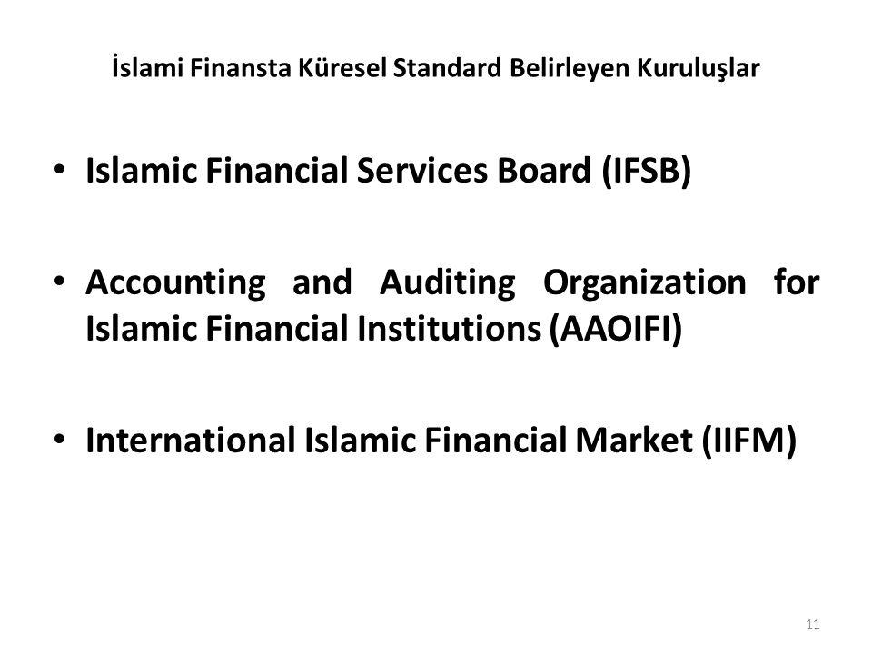 İslami Finansta Küresel Standard Belirleyen Kuruluşlar • Islamic Financial Services Board (IFSB) • Accounting and Auditing Organization for Islamic Fi