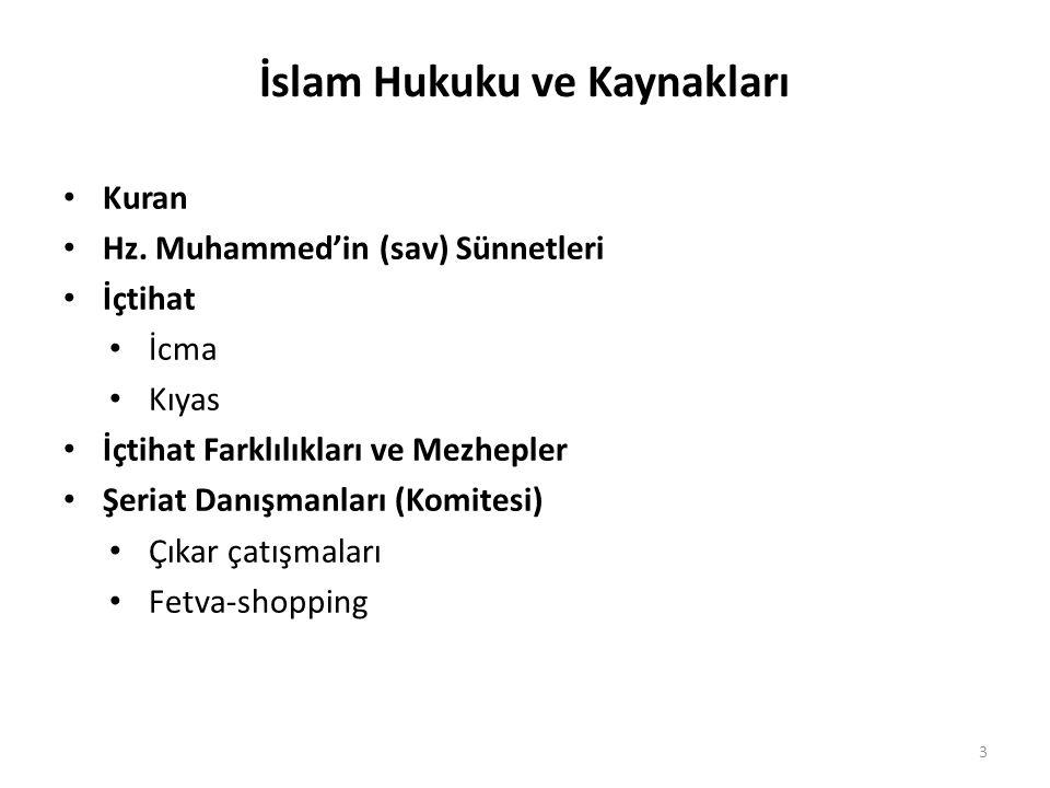 İslam Hukuku ve Kaynakları • Kuran • Hz. Muhammed'in (sav) Sünnetleri • İçtihat • İcma • Kıyas • İçtihat Farklılıkları ve Mezhepler • Şeriat Danışmanl