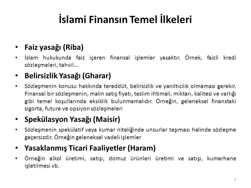 İslami Finansın Temel İlkeleri • Faiz yasağı (Riba) • İslam hukukunda faiz içeren finansal işlemler yasaktır. Örnek, faizli kredi sözleşmeleri, tahvil