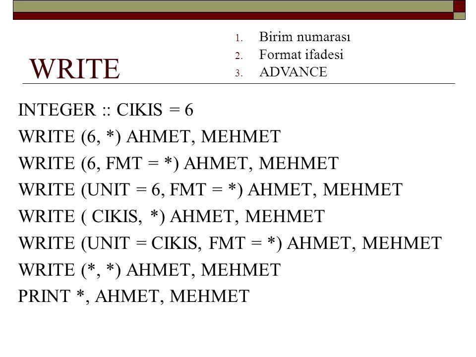 WRITE Formatlı çıkış almak isterseniz: WRITE (6, '(1X, 2F10.2)') AHMET, MEHMET WRITE (6, FMT = '(1X, 2F10.2)') AHMET, MEHMET WRITE (6, 30) AHMET, MEHMET 30 FORMAT (1X, 2F10.2) WRITE (UNIT = 6, FMT = 30) AHMET, MEHMET 30 FORMAT (1X, 2F10.2) 1.