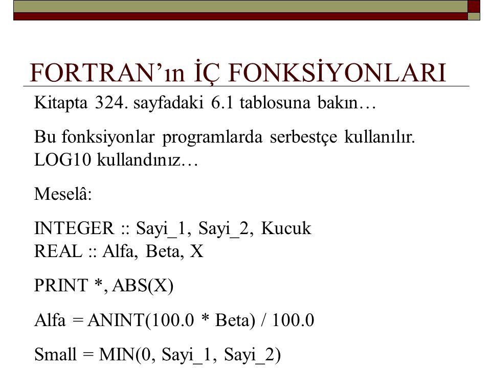 … FORTRAN'ın İÇ FONKSİYONLARI Kendimiz fonksiyon yazabilir ve sonra tıpkı FORTRAN fonksiyonları gibi onları da kullanabiliriz.