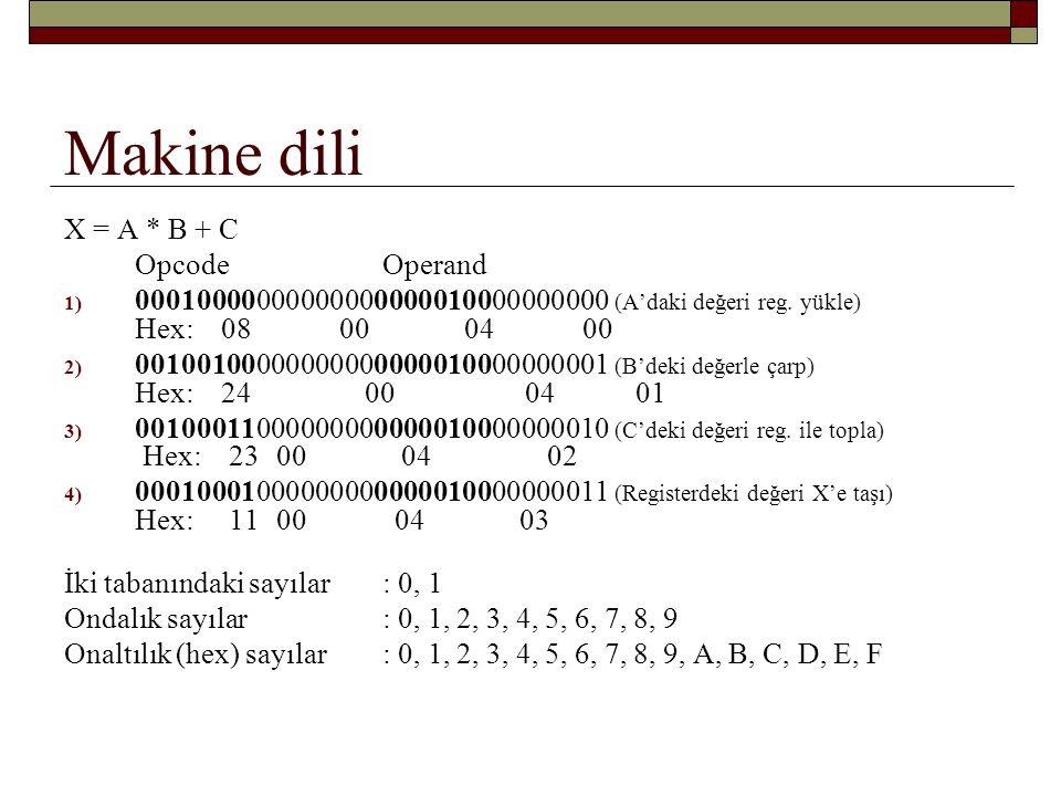 Biraz daha hex Ondalık  HexHex  Ondalık 1 = 1 10 = A 36 = 24A5 = 165 147 = 93DD = 221 255 = FF