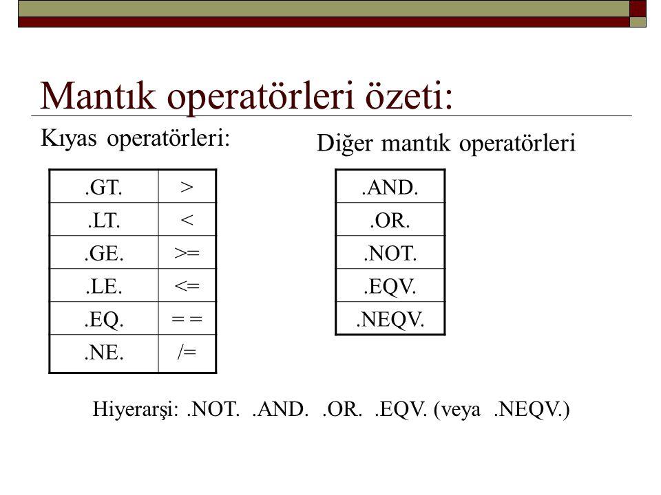 Alıştırmalar: P, Q ve R sırasıyla.TRUE.,.TRUE ve.FALSE.