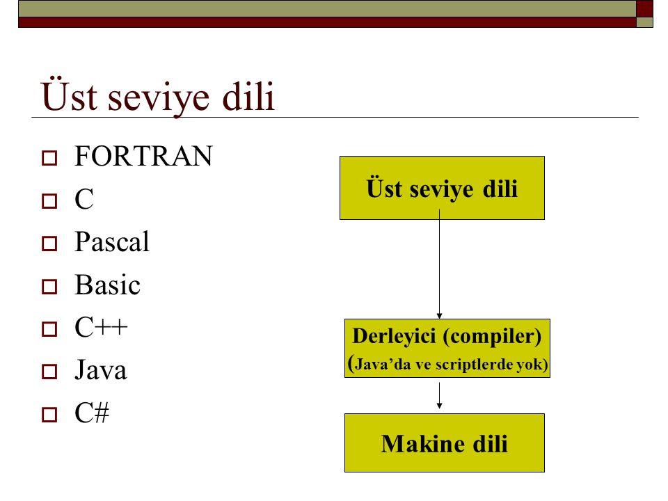 Derleme (Compilation) Üst seviye dili Derleyici (compiler) (Java'da ve scriptlerde yok) Makine dili X = A * B + C 08 00 04 00 2400 04 01 2300 04 02 11 00 04 03 Ara dil (Java, C#) Kaynak kod (Source code) Source module Object code Object module