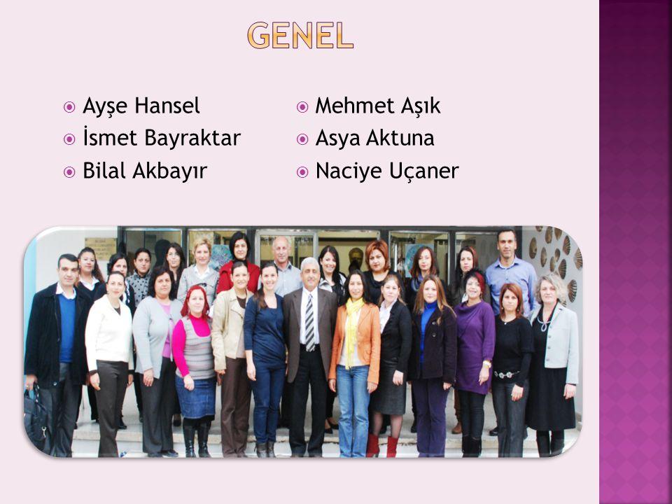  Ayşe Hansel  İsmet Bayraktar  Bilal Akbayır  Mehmet Aşık  Asya Aktuna  Naciye Uçaner