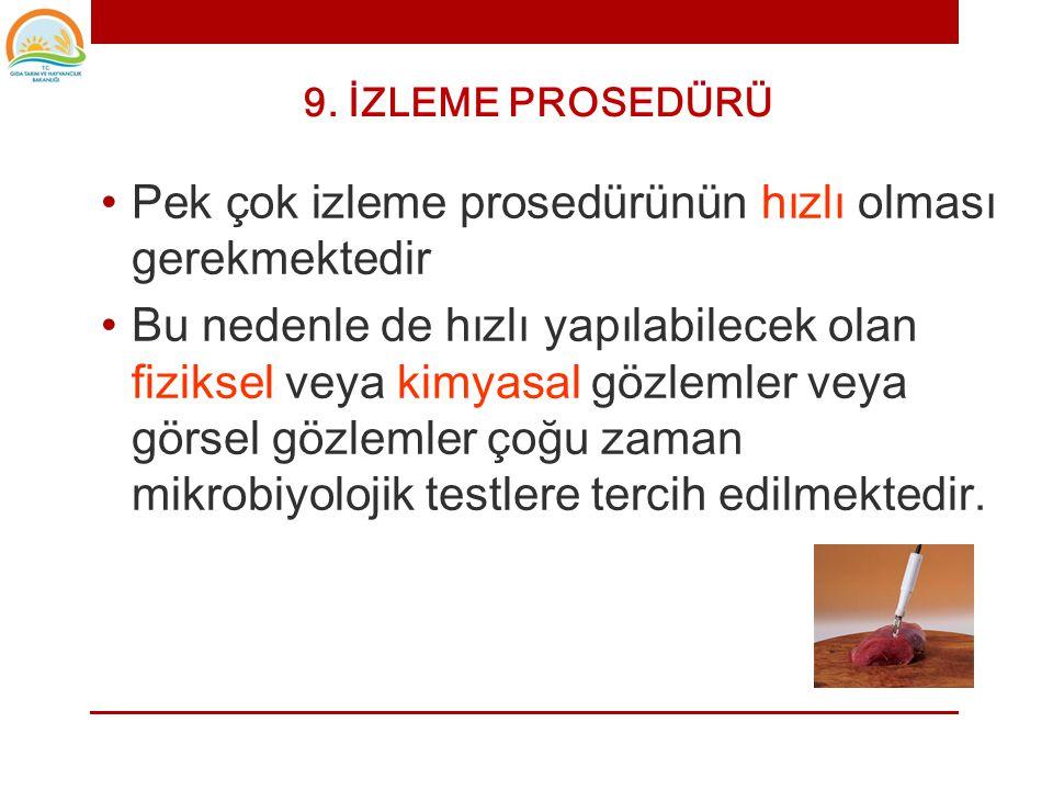 • İzleme prosedürleri KKN'da kontrol kaybını tespit edebilmelidir.