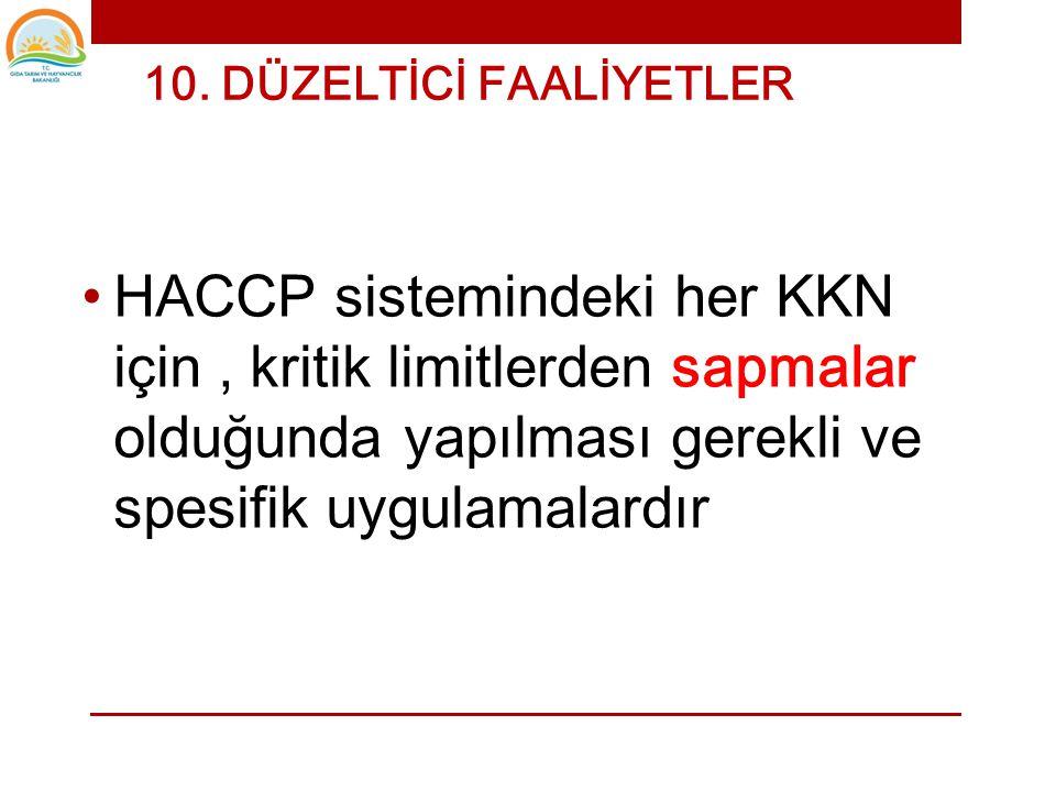 5. PRENSİP 10. DÜZELTİCİ FAALİYETLERİN BELİRLENMESİ HACCP SİSTEMİ UYGULAMA AŞAMALARI