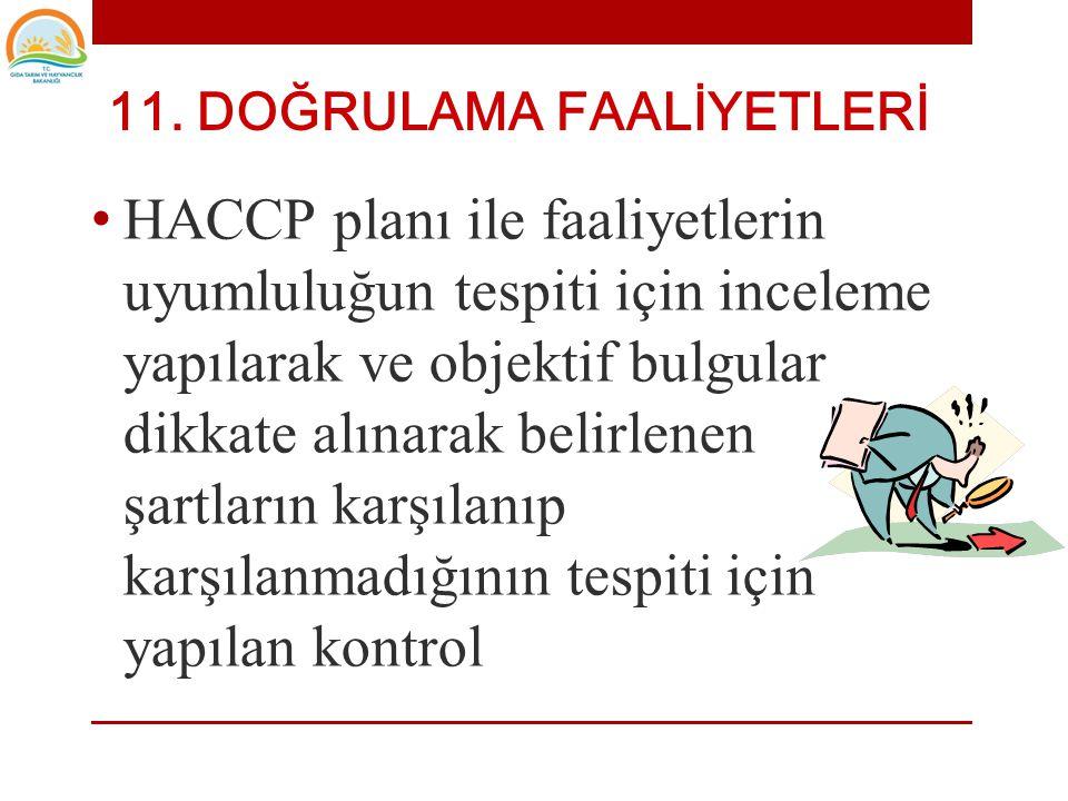 6. PRENSİP 11. DOĞRULAMA PROSEDÜRÜNÜN BELİRLENMESİ HACCP SİSTEMİ UYGULAMA AŞAMALARI