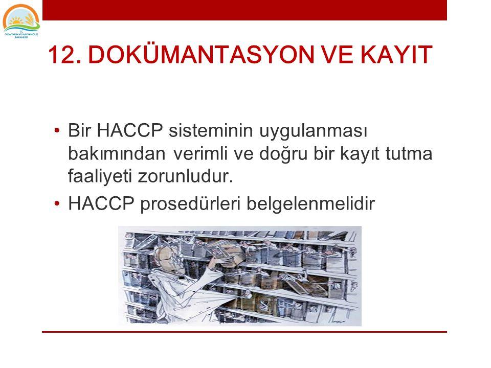 7. PRENSİP 12. DOKÜMANTASYON VE KAYIT HACCP SİSTEMİ UYGULAMA AŞAMALARI