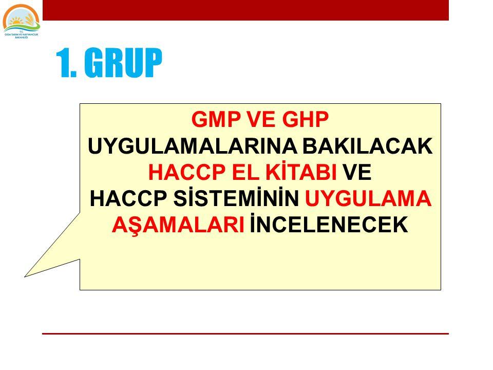 ÇALIŞMA GRUPLARININ OLUŞTURULMASI 2 GRUP BELİRLENECEK 1.GRUP 2.GRUP