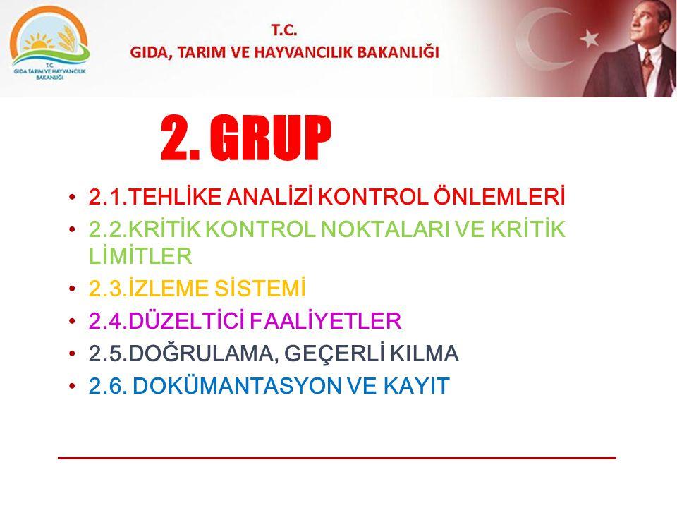 1.1. Grup • HACCP EL KİTABI 1.2. Grup • ÖN GEREKSİNİM PROGRAMLARI 1.3.
