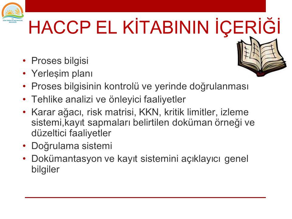 HACCP EL KİTABININ İÇERİĞİ • İçindekiler bölümü • Organizasyon şeması • Gıda güvenliği politikası • HACCP sisteminin kapsamı • İşlem bilgisi • İşyeri/şirket tanımı ve özellikleri • Görev yetki ve sorumluluklar • HACCP ekibi • Ürün bilgileri • Revizyon bilgisi • İş ve görev tanımları • Ön gereksinim programları
