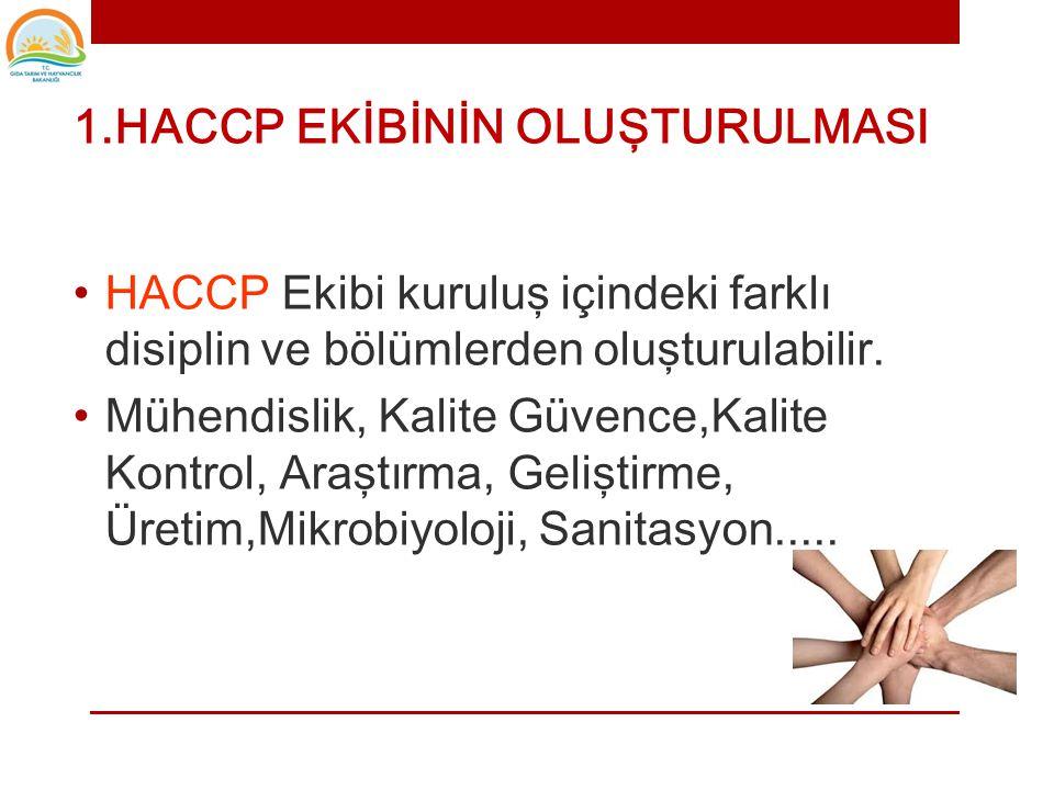 1.HACCP EKİBİNİN OLUŞTURULMASI HACCP SİSTEMİ UYGULAMA AŞAMALARI