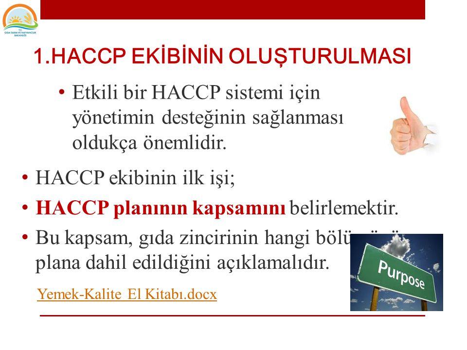 1.HACCP EKİBİNİN OLUŞTURULMASI • Gerektiğinde Uzman Danışmanla takım desteklenebilir. • Tehlike ve kritik kontrol noktalarının değerlendirilmesine ve
