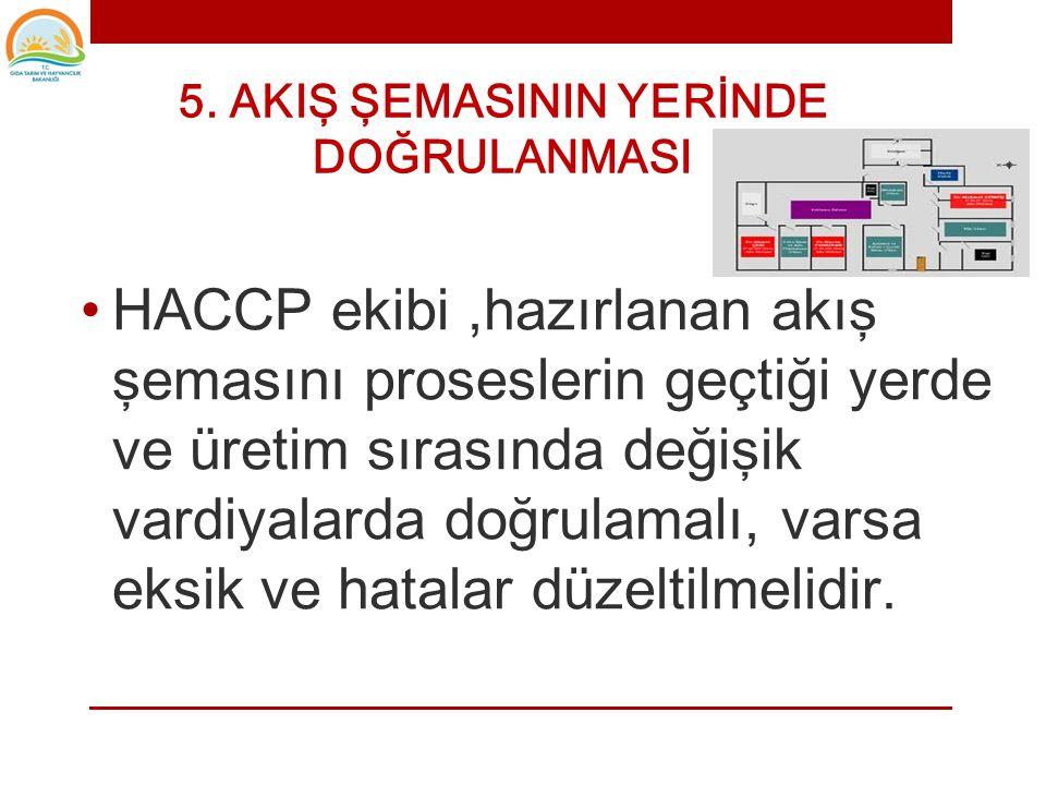 5. AKIŞ ŞEMASININ YERİNDE DOĞRULANMASI HACCP SİSTEMİ UYGULAMA AŞAMALARI