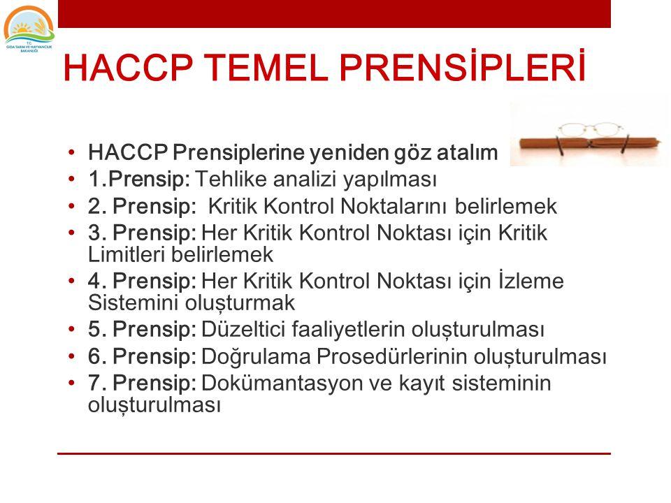 HACCP TEMEL PRENSİPLERİ HACCP SİSTEMİ UYGULAMA AŞAMALARI