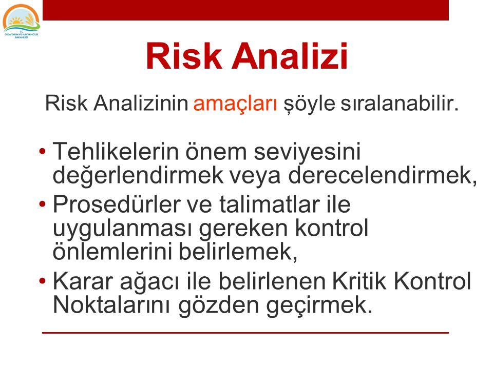 Risk analizi karar ağacının kullanılması öncesinde gerçekleştirilmelidir !!! Risk Analizi