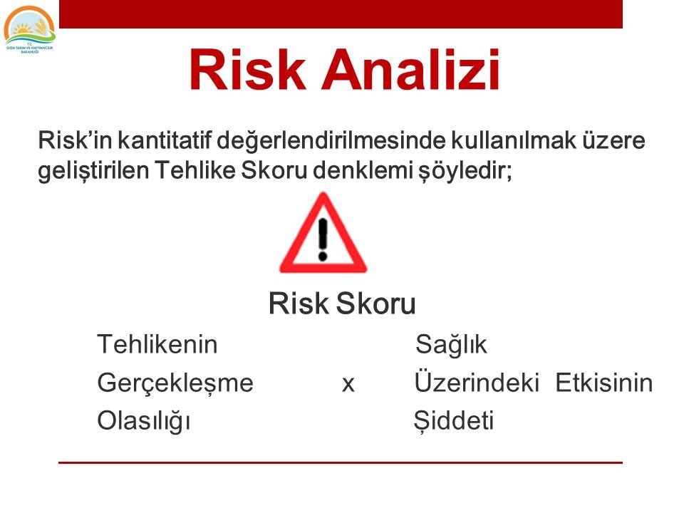 Hastalığa neden olan tehlikeler şiddetlerine göre şöyle kategorize edilebilirler: 1.Yüksek (yaşamı tehdit edici) Clostridium botulinum, E.